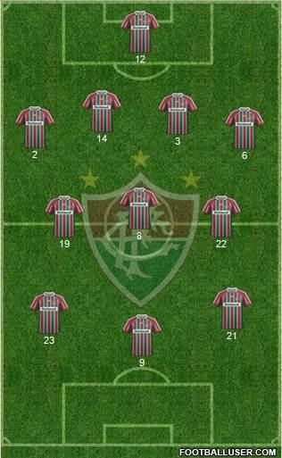 [FIFA 14] [Carrière Matix] Fluminense (Un Suisse au Brasileiro) 83768210