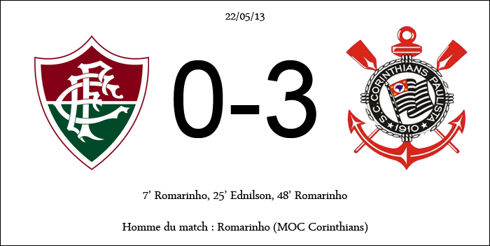 [FIFA 14] [Carrière Matix] Fluminense (Un Suisse au Brasileiro) Compte11