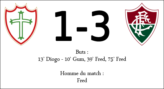 [FIFA 14] [Carrière Matix] Fluminense (Un Suisse au Brasileiro) Flu_po10