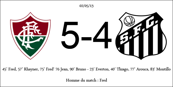 [FIFA 14] [Carrière Matix] Fluminense (Un Suisse au Brasileiro) Sans_t11