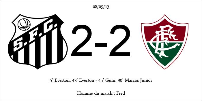 [FIFA 14] [Carrière Matix] Fluminense (Un Suisse au Brasileiro) Sans_t12