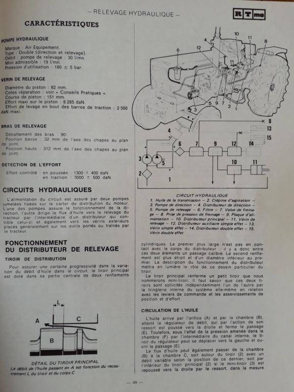 hydraulique sur renault 851 20200443