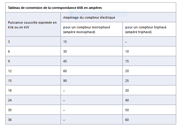 Compteur  Linky - Page 9 Edf10