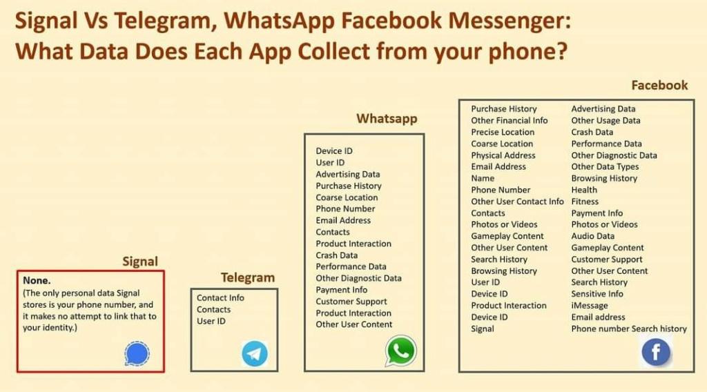 Whatsapp mass exodus Eryfkl10