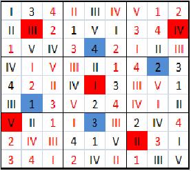 Enigme 23 Sudoku11