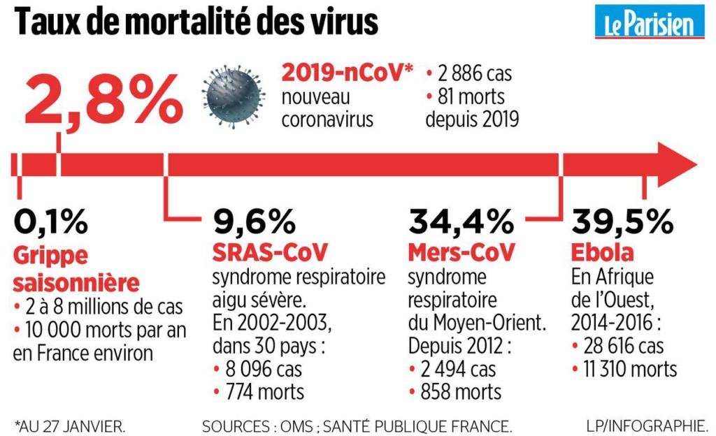 Epidemie Covid-19 Ci5zkt10