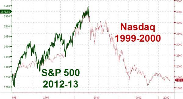 Gold, oil steady after plunge, shares extend weak streak 20130410