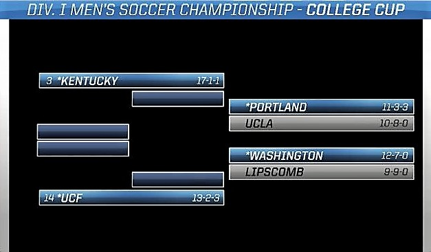 In the tourney!  Open home against UCLA Bracke10