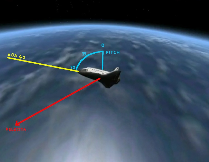 autofcs - Atlantis re-entry (AutoFCS, Angle Of Attack, ecc...) Shuttl10