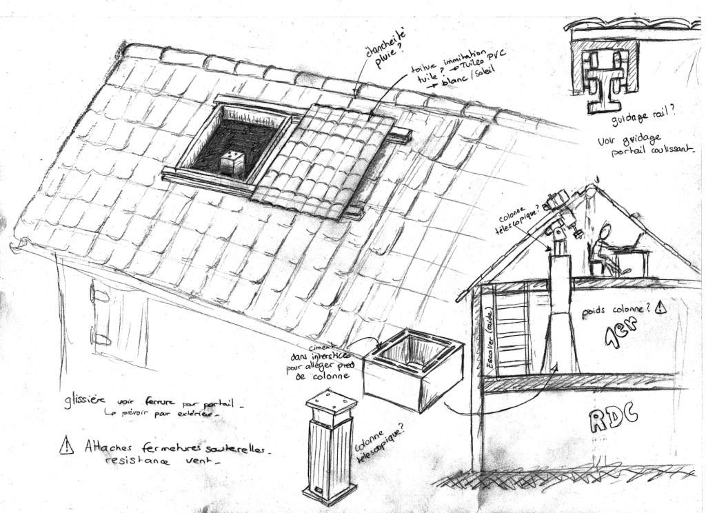 Idée de poste fixe sous toiture. 2013_o10