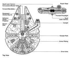 REVIEW: Lego Star Wars 7965 Millennium Falcon (2011) Techie10
