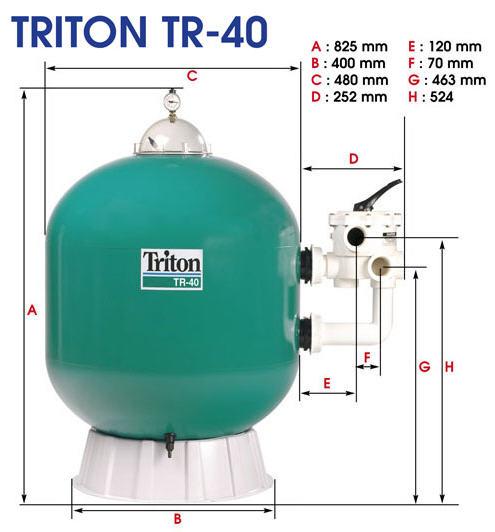 Fuite porte filtre WFR 100 - Page 2 Triton10