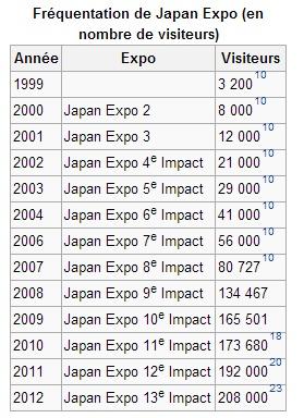 Japan Expo ~ 14 ème Impact ! Sans_t11
