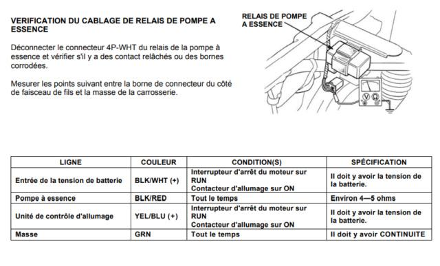 Faisceau 1500 - besoin d'aide pour pompe à essence - Résolu Captur17