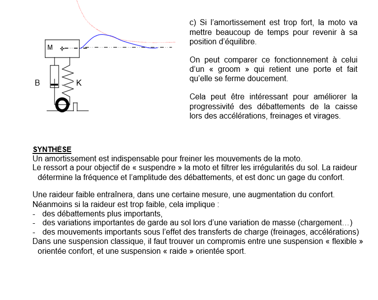 La suspension...Petit post-it  Captur22