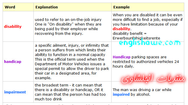 The difference between disability, handicap, impairment in English 02-03-10