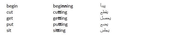 قواعد اضافة s , ed , ing فى نهاية الكلمات فى اللغة الانجليزية 1210