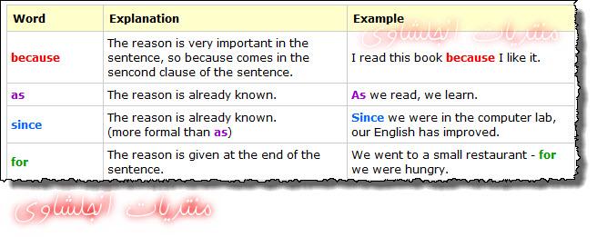 استخدامات because, as, since or for فى اللغة الانجليزية مع الامثلة 25-02-10