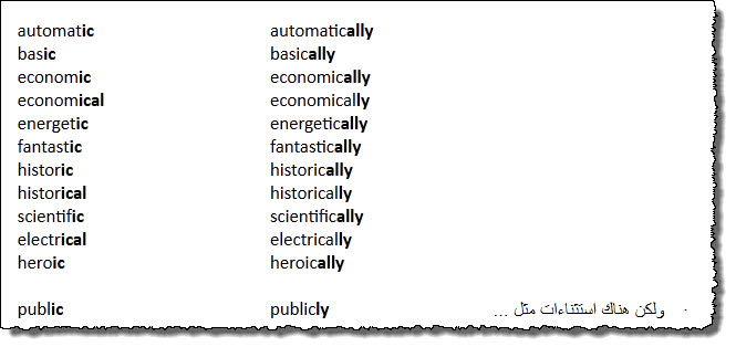شرح كامل لدرس الظرف Adverbs في اللغة الانجليزية 712