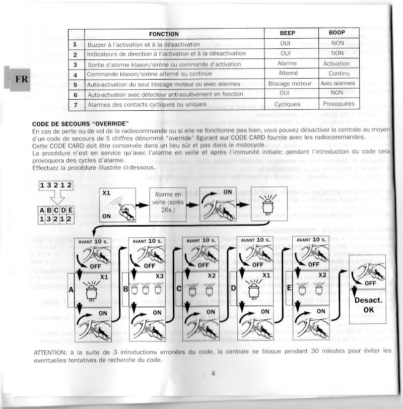 schéma éléc de montage alarme meta system M359 Img21610