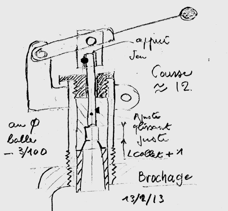 Outils MX (Recalibreur de collets) Brocha12