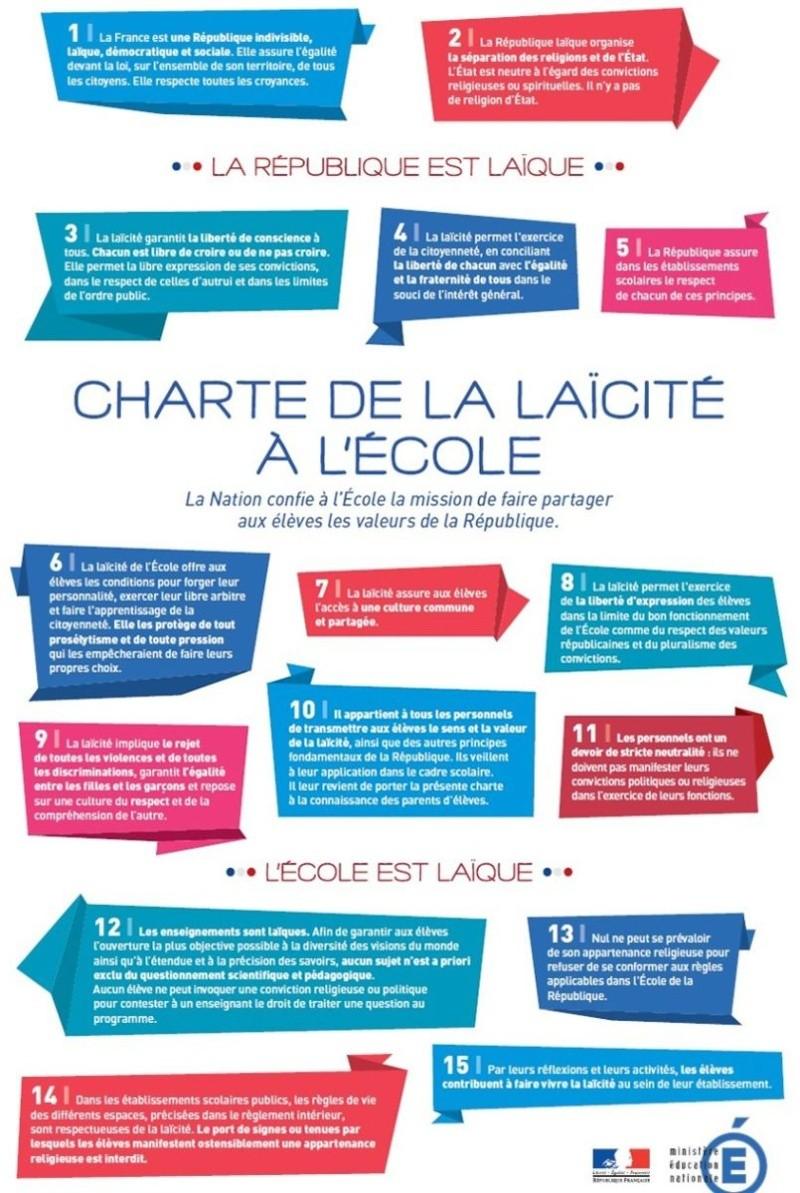 Liberté, égalité, fraternité...... laïcité Charte10
