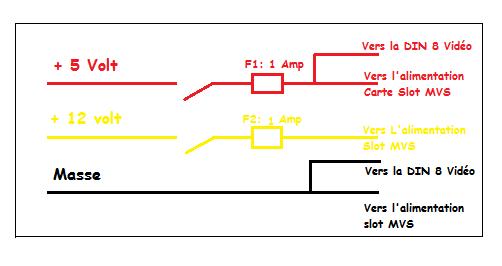 Consolisation d'un Slot MV2F (1er partie) Sans_t10