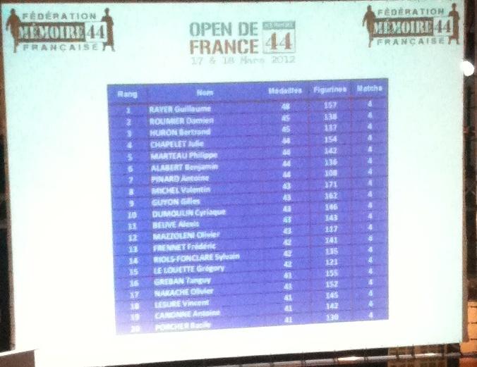 C.O.O.L. et FFM44... Open2010