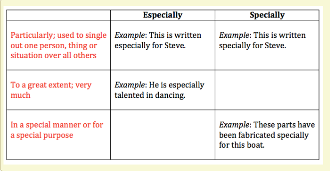 Internet English Resources -Help2say - Page 2 Temp22