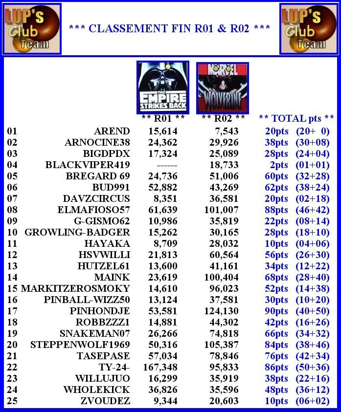Fracas Tournament 5ème - Page 3 T05_r110