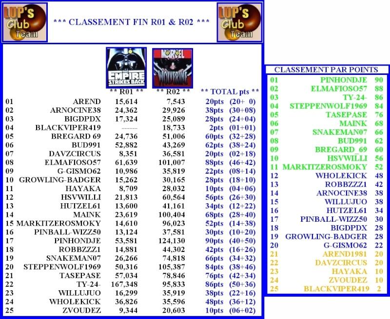 Fracas Tournament 5ème - Page 3 T05_r112