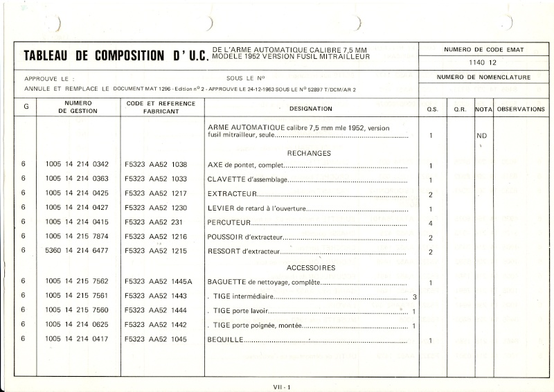AA 52 version FM et mitrailleuse - Page 3 Img10