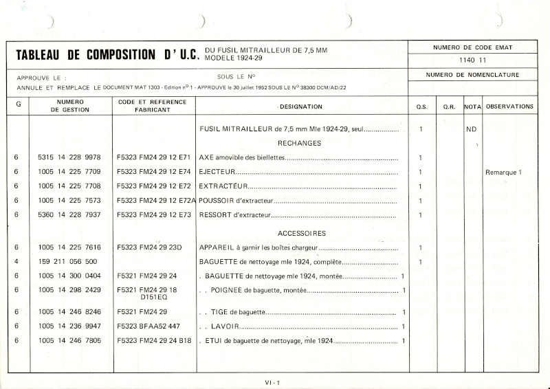 FM 24-29 - Page 3 Img11