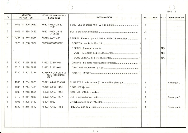 FM 24-29 - Page 3 Img_211