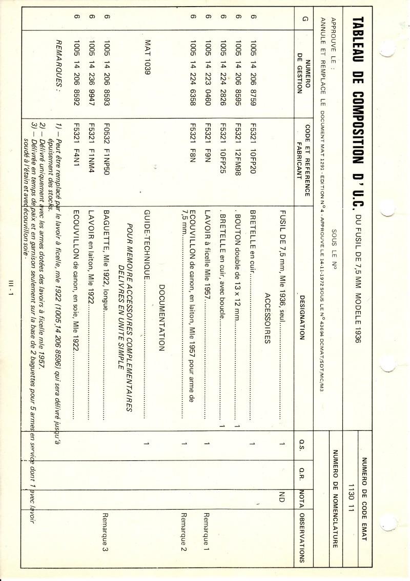 Tableau de composition des unites collectives armes française Img_410