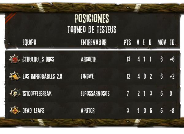 TORNEO DE TESTEUS - Página 3 Imagec10