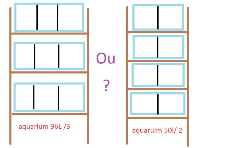 Besoin de  vos connaissances et conseils  pour réaliser mon projet  Aqua10