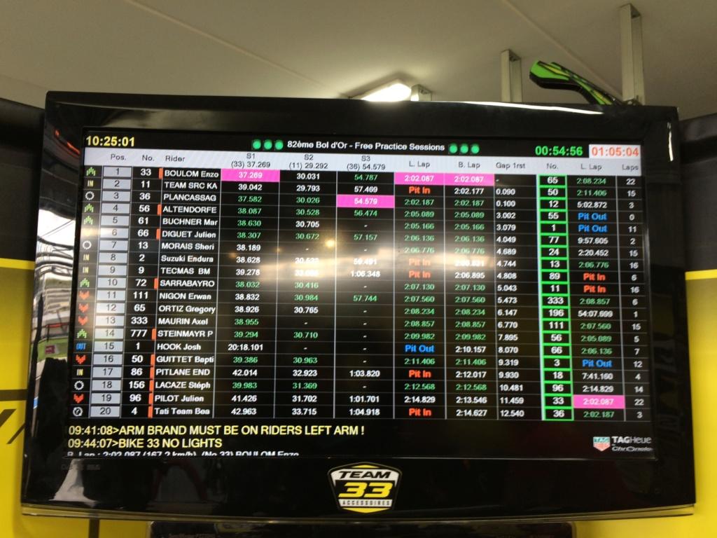 [Endurance] Bol d' Or au Circuit Paul Ricard 15 et 16 sept 2018 . Img_8011