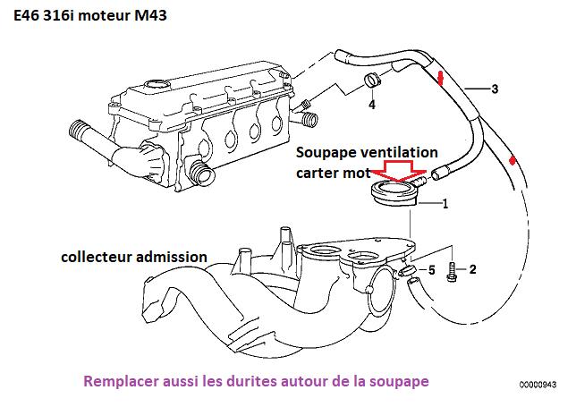 [ BMW e46 316i M.43 Bva an 1999 ] Ralenti moteur 11_15110
