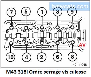 [ BMW E46 318i M43 an 1999 ] Joint de culasse qui suinte le LDR (Résolu) 11_m4310
