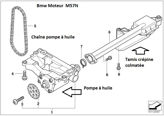 [BMW E.61 M57N 2004] Pression d'huile insuffisante (Résolu) 11_m5714