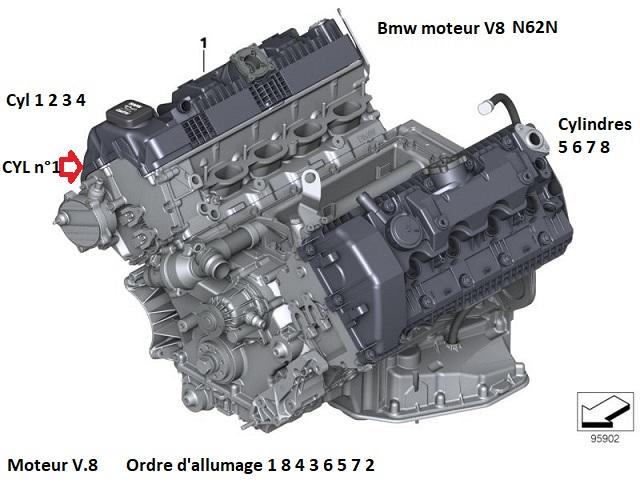 [ BMW E65 740i N62N an 2006 ] ne démarre pas (résolu) 11_mot16
