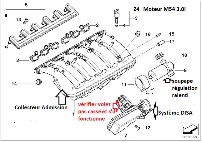 [ BMW Z4 3.0 i M54 an 2003 ] Accélérateur inactif  11_sys11