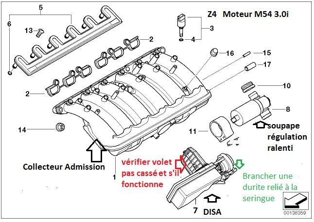 [ BMW Z4 3.0 i M54 an 2003 ] Accélérateur inactif  11_sys12