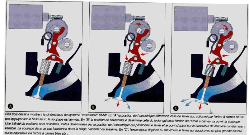 [ BMW E85 Z4 3.0si N52 an 2006 ] Problème de ralenti + trou à l'accélération (Résolu ) - Page 2 11_val11