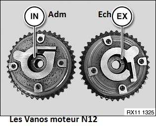 [ Mini R56 N12 an 2008 ] Schéma calage chaîne de distribution (résolu) 11_van10