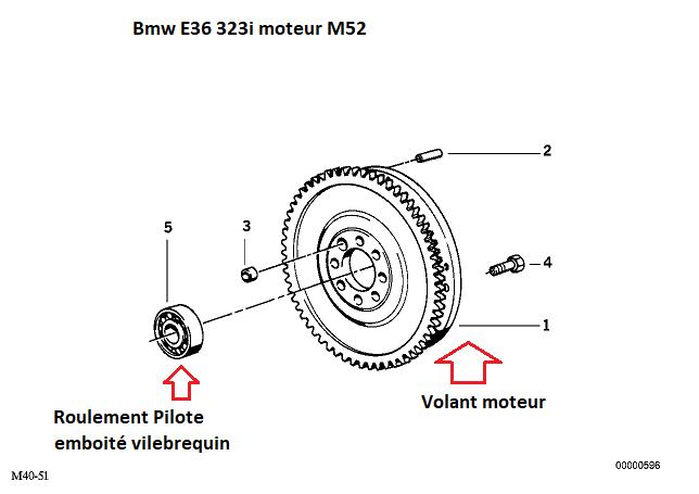 [ BMW e36 323i M52 an 1996 ] Grincement au niveau de l'embrayage/boite 11_vol10