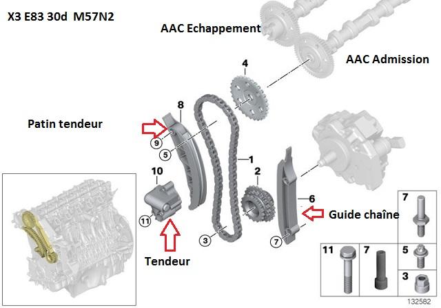 (Abandonné )[ BMW E.83 X3 3.0D M57N2 an 2005 ] Bruit de claquement 11_x3_10