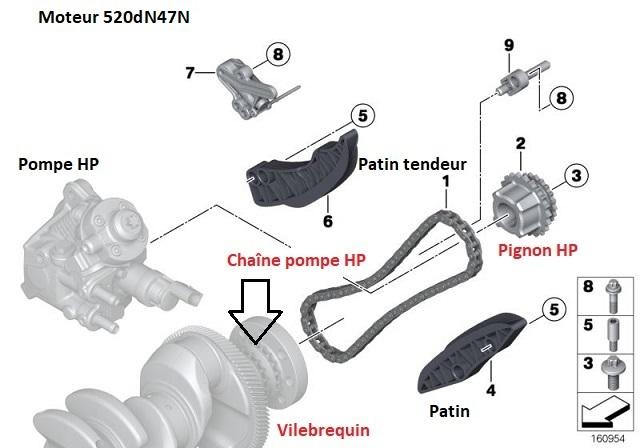 [ BMW F11 Touring 520da N47 an 2011 ] Problème/besoin de précisions démontage pompe HP 11x5_n11