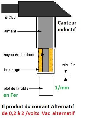 [ BMW e39 523i an 1996 ] problème capteur aac 12_con11